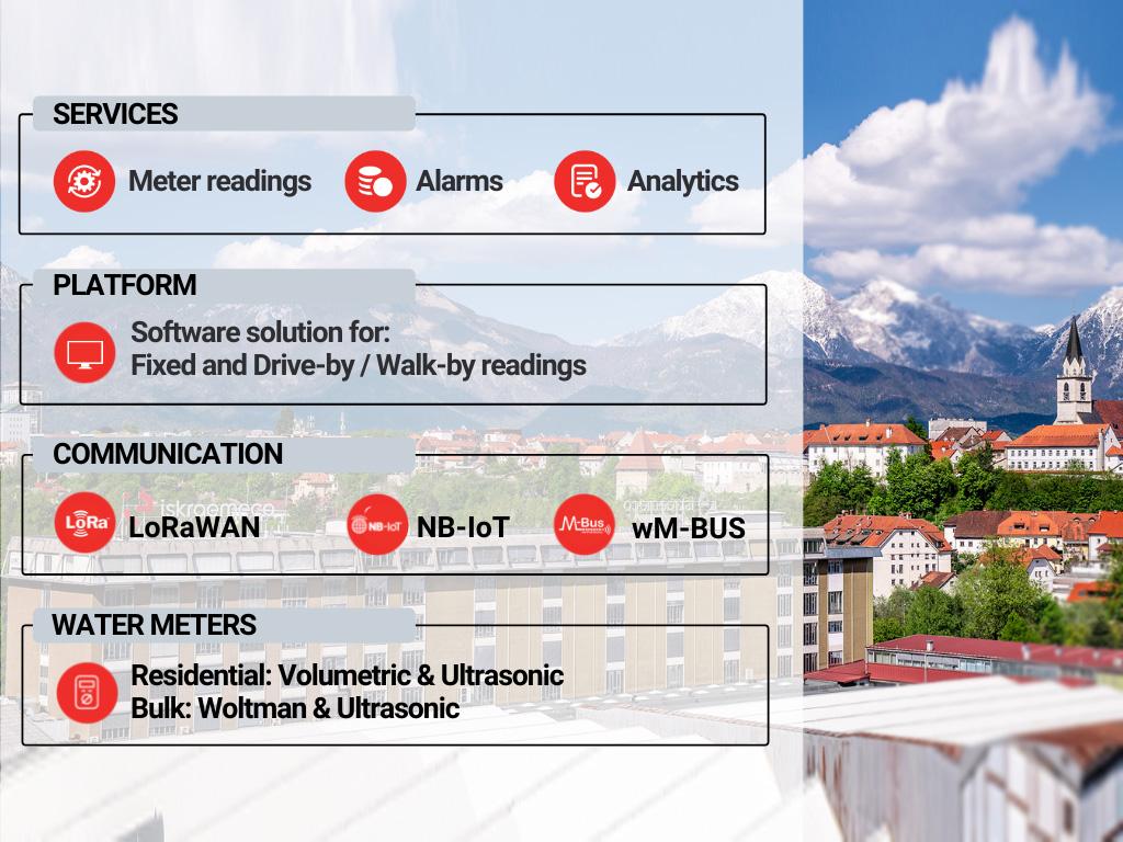 Nadgradnja vodovodne infrastrukture v Kranju in sosednjih občinah